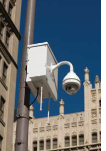 Video Surveillance Cameras